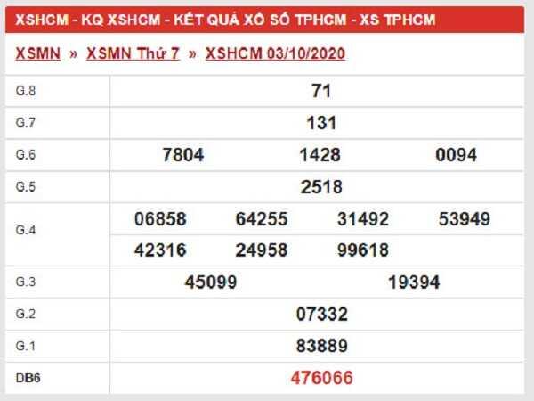 Phân tích KQXSHCM ngày 05/10/2020- xổ số hồ chí minh cùng chuyên gia