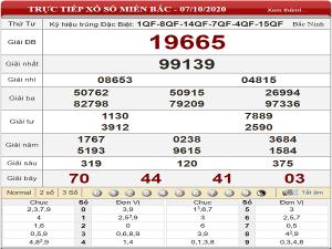 Thống kê KQXSMB ngày 08/10/2020- xổ số miền bắc chuẩn xác