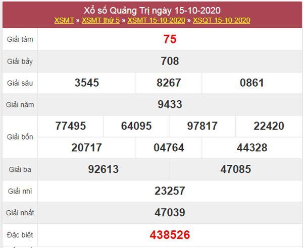 Nhận định KQXS Quảng Trị 22/10/2020 thứ 5 chính xác nhất