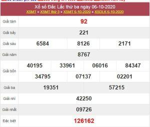 Phân tích XSDLK 13/10/2020 chốt KQXS ĐăkLắc thứ 3