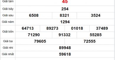 Thống kê KQXSVL ngày 16/10/2020- xổ sổ vĩnh long chuẩn xác