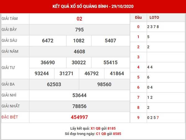 Phân tích SX Quảng Bình thứ 5 ngày 5-11-2020