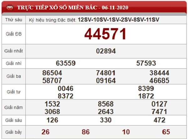Thống kê KQXSMB ngày 07/11/2020- xổ số miền bắc