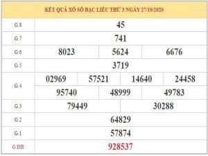 Nhận định XSBL ngày 03/11/2020 dựa trên bảng kết quả kỳ trước