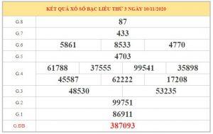 Nhận định KQXSBL ngày 17/11/2020 dựa trên kết quả kỳ trước