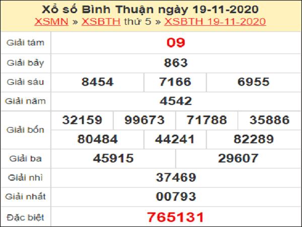Thống kê KQXSBT ngày 26/11/2020- xổ số bình thuận