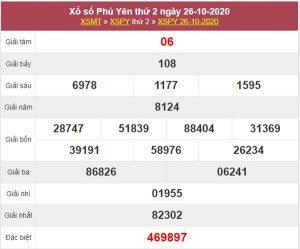 Nhận định KQXS Phú Yên 2/11/2020 thứ 2 chính xác nhất