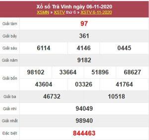 Phân tích XSTV 13/11/2020 chốt lô VIP Trà Vinh thứ 6