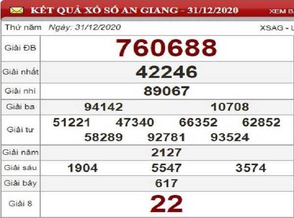 Thống kê KQXSAG ngày 07/01/2021- xổ số an giang chi tiết