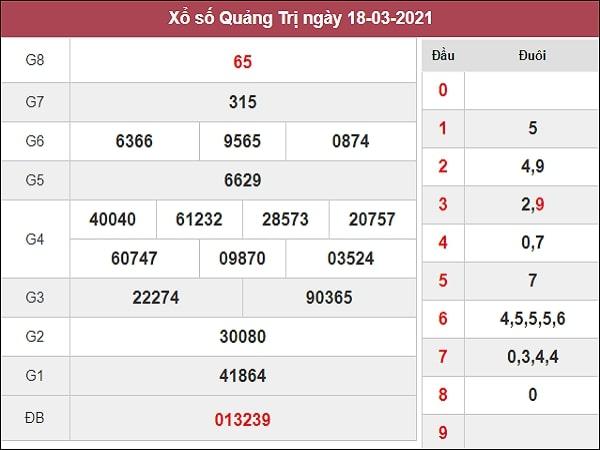 Phân tích XSQT 25/3/2021