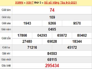Thống kê XSVT 16/3/2021