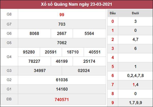 Thống kê XSQNM 30/3/2021 tổng hợp cặp số vàng hôm nay