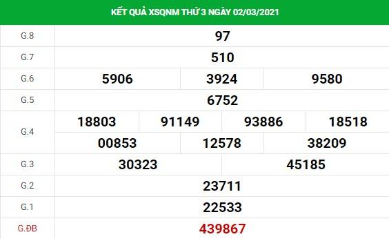 Phân tích kết quả XS Quảng Nam ngày 09/03/2021