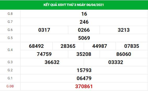 Soi cầu dự đoán XS Vũng Tàu Vip ngày 13/04/2021