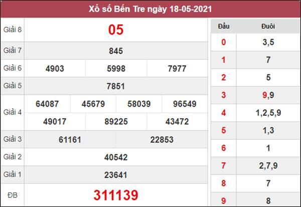 Phân tích XSBT 25/5/2021 chốt bạch thủ lô Bến Tre