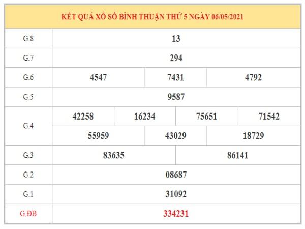 Phân tích KQXSBTH ngày 13/5/2021 dựa trên kết quả kì trước