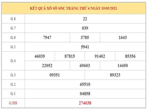 Nhận định KQXSST ngày 26/5/2021 dựa trên kết quả kì trước