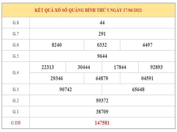 Thống kê KQXSQB ngày 24/6/2021 dựa trên kết quả kì trước