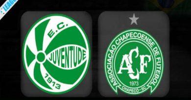 Soi kèo Juventude vs Chapecoense – 04h00 27/07/2021, Hạng 2 Pháp