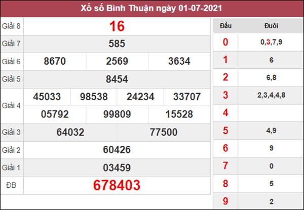 Dự đoán XSBTH 8/7/2021 thứ 5 chốt cầu lô VIP siêu chuẩn