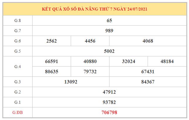 Dự đoán XSDNG ngày 28/7/2021 dựa trên kết quả kì trước