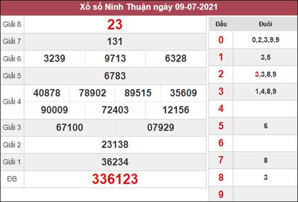 Thống kê XSNT 16/7/2021 tổng hợp cặp loto gan thứ 6
