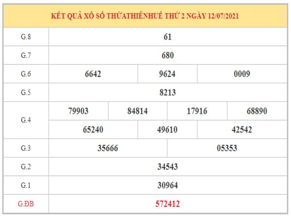 Thống kê KQXSTTH ngày 19/7/2021 dựa trên kết quả kì trước