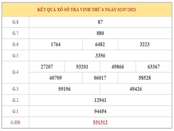 Thống kê KQXSTV ngày 9/7/2021 dựa trên kết quả kì trước