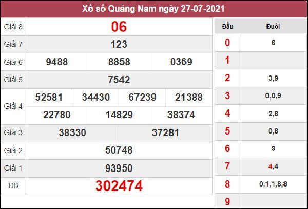 Soi cầu SXQNM 3/8/2021 thứ 3 chốt số tỷ lệ trúng cao