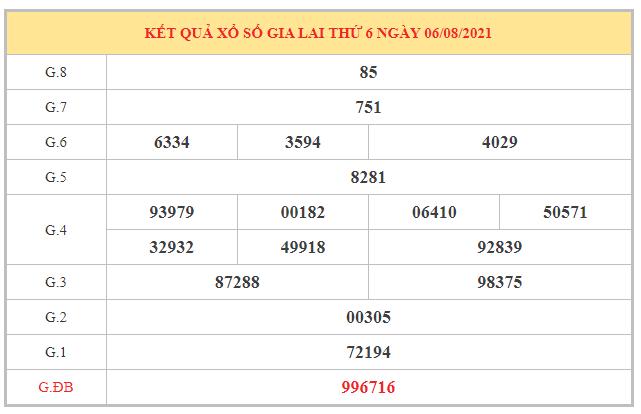 Thống kê KQXSGL ngày 13/8/2021 dựa trên kết quả kì trước