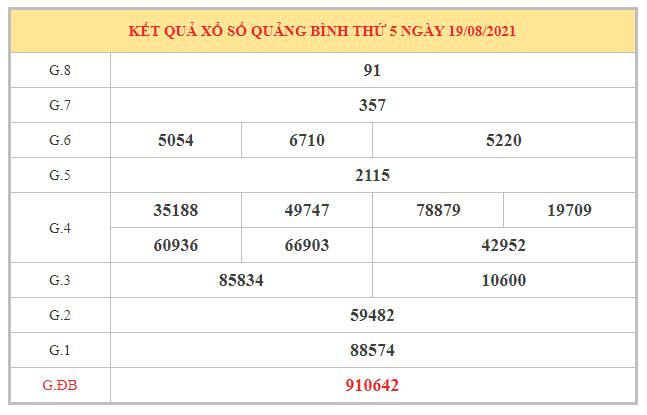 Nhận định KQXSQB ngày 26/8/2021 dựa trên kết quả kì trước