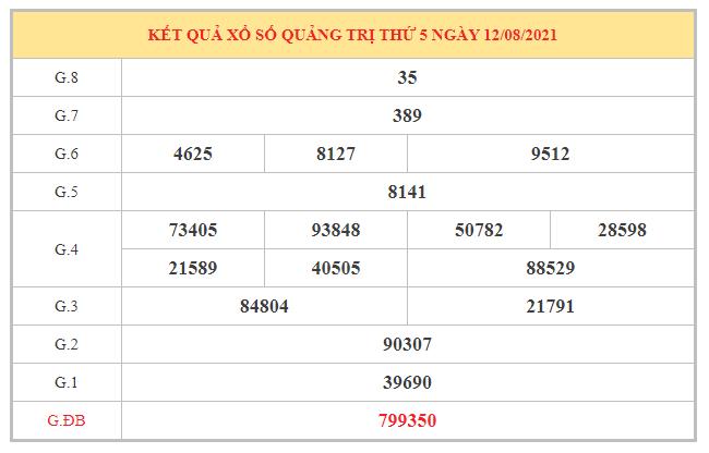 Soi cầu XSQT ngày 19/8/2021 dựa trên kết quả kì trước