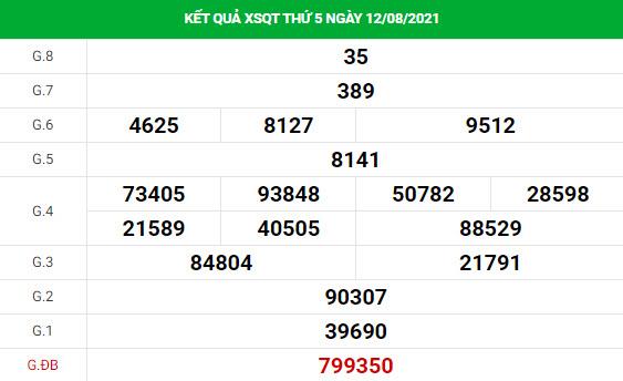 Soi cầu dự đoán xổ số Quảng Trị 19/8/2021 chính xác