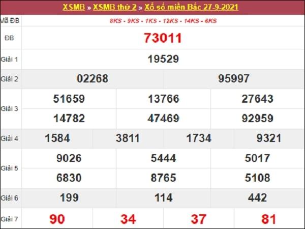 Dự đoán XSMB 28-09-2021