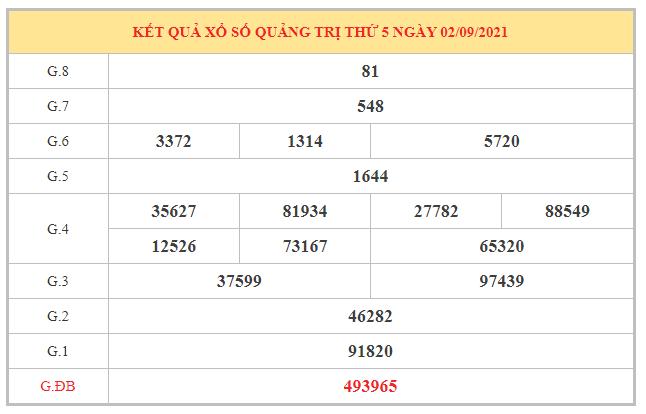 Thống kê KQXSQT ngày 9/9/2021 dựa trên kết quả kì trước