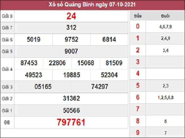 Phân tích XSQB 14-10-2021